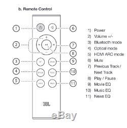 JBL Cinema SB160 220-Watt Soundbar Bluetooth Wireless Subwoofer and Remote NIB